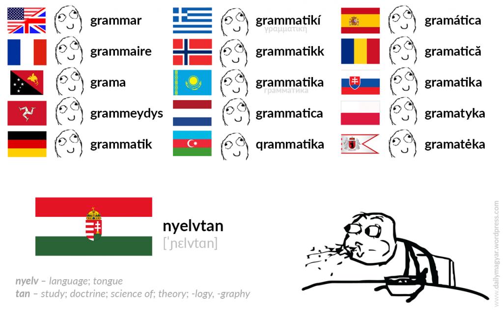 Magyar nyelv tolmácsolása